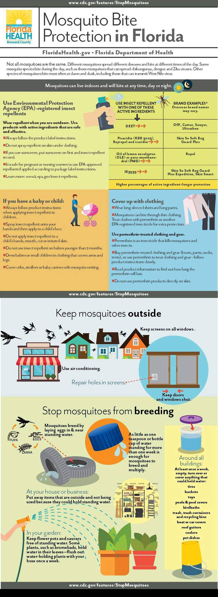 Mosquito-Prevention-Poster.jpg