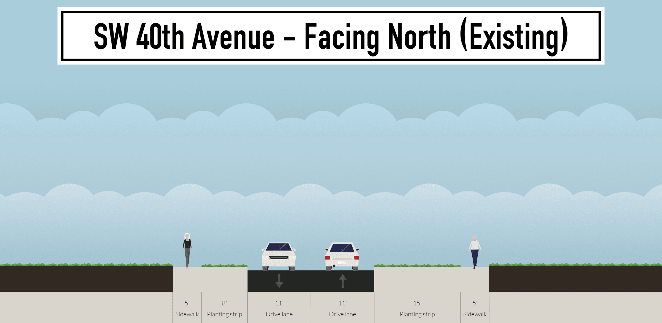 sw-40th-avenue-facing-north-existing